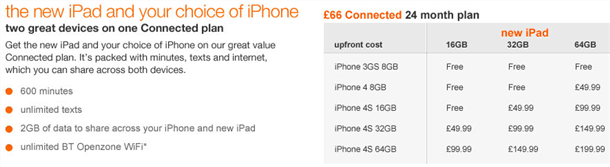 orange announce ipad3 and iPhone bundle contract pricing