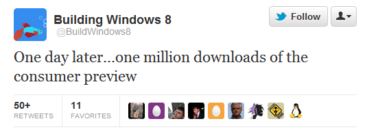 windows 8 consumer preview has over 1 million downloads in a day