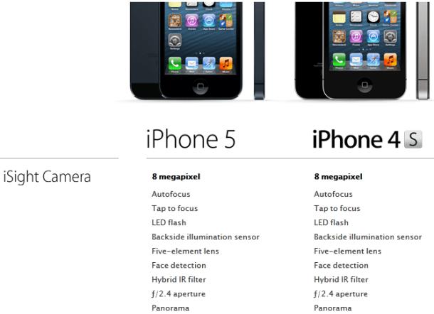 iphone5 camera versus iphone4s camera