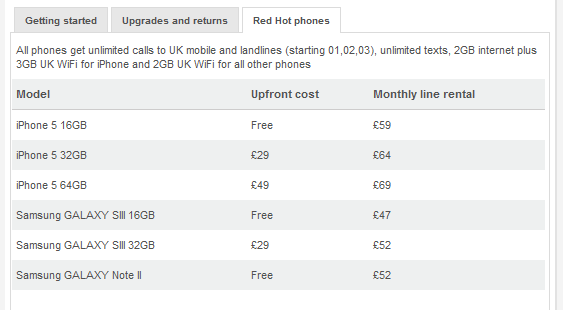 vodafone red hot launch handsets and prices