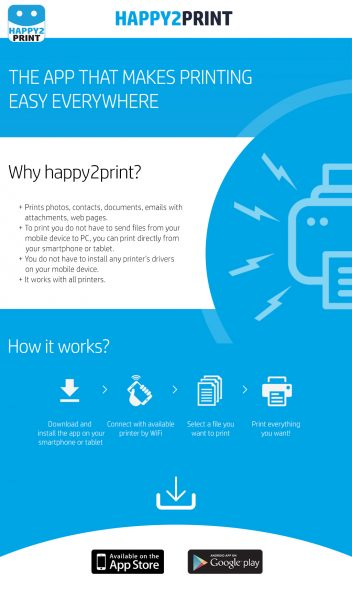 Click to view full Happy2Print infographic