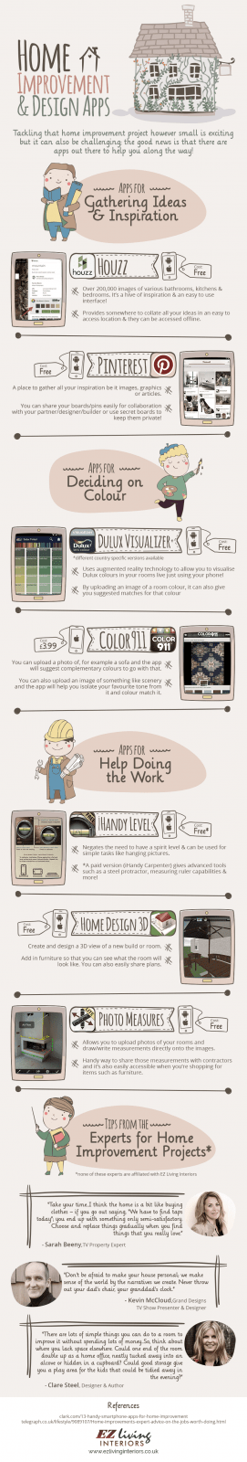 Home Improvement Apps – Infographic