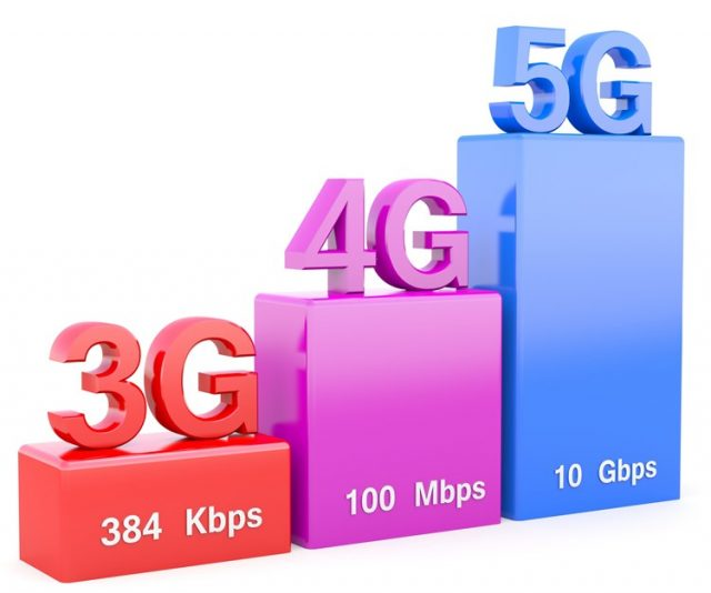 5G speeds can be as much as 100 times faster than 4G