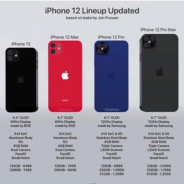 iphone12 rumoured lineup