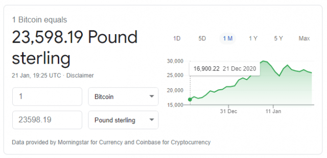 1 bitcoin worth 24 thousand pounds