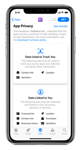 Apple Privacy Features Of iOS 14.5